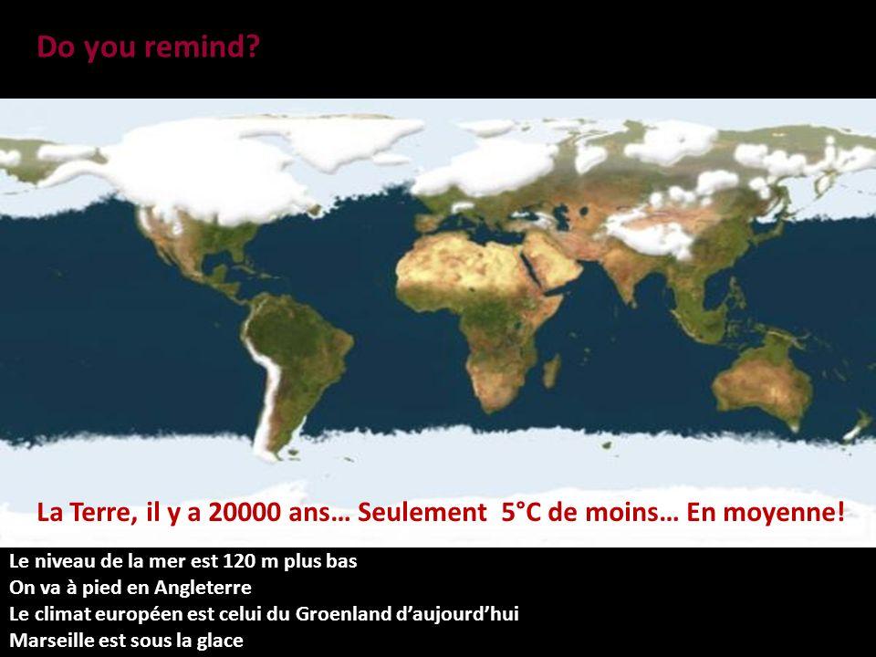 Do you remind Aout. La Terre, il y a 20000 ans… Seulement 5°C de moins… En moyenne! Janvier. Juillet.