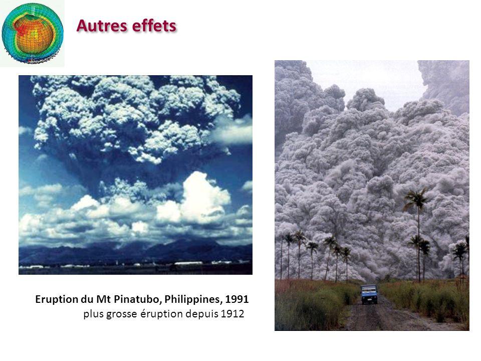 Autres effets Eruption du Mt Pinatubo, Philippines, 1991