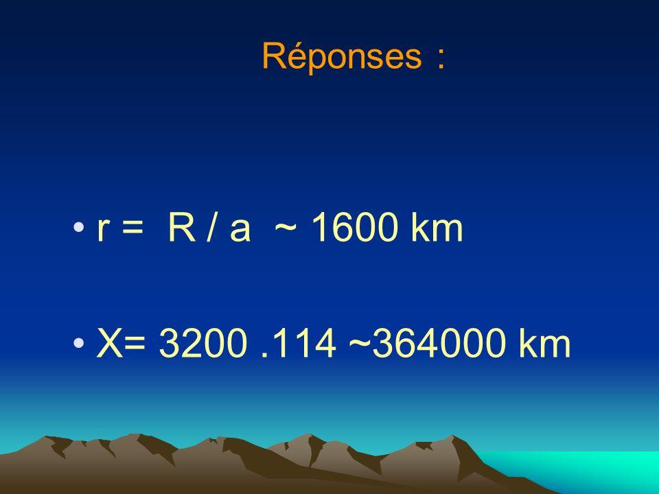 Réponses : r = R / a ~ 1600 km X= 3200 .114 ~364000 km