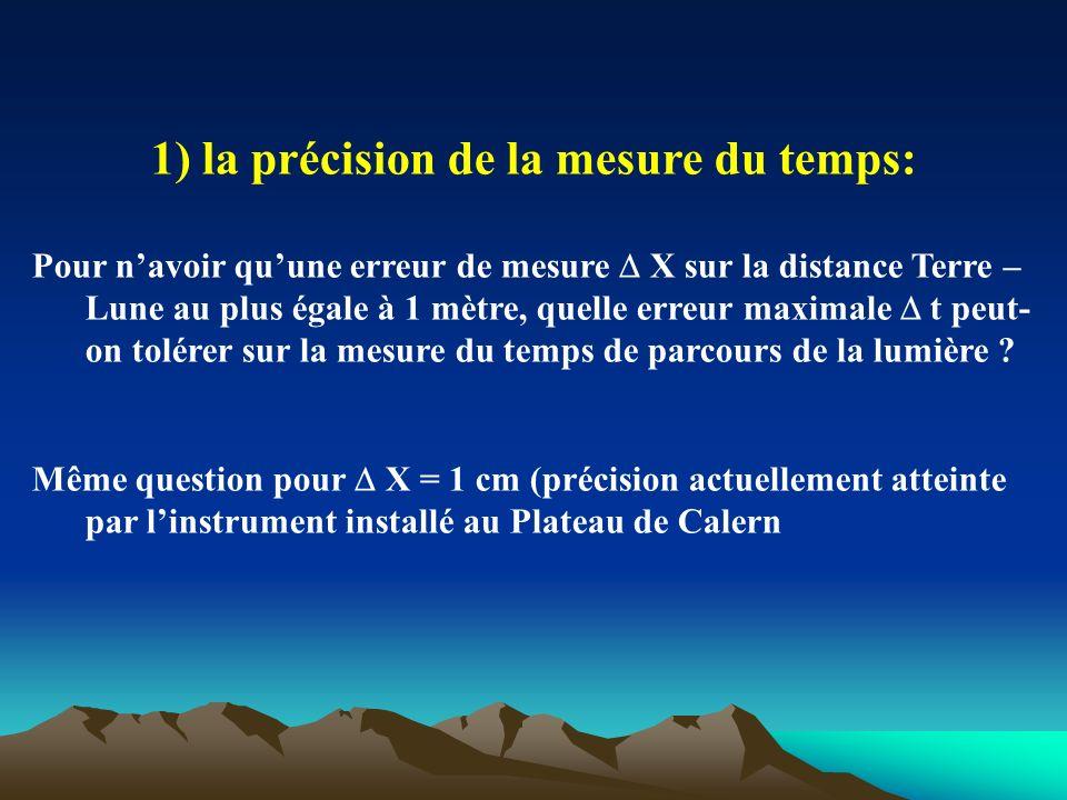 1) la précision de la mesure du temps:
