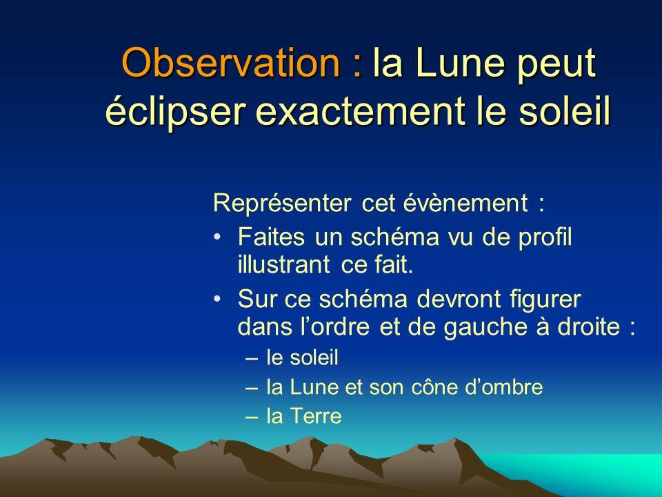 Observation : la Lune peut éclipser exactement le soleil