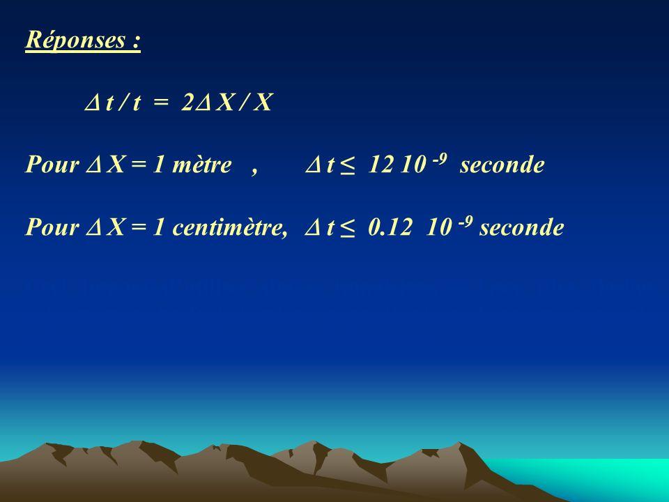 Pour D X = 1 mètre , D t ≤ 12 10 -9 seconde
