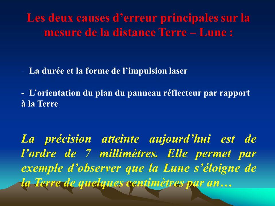 Les deux causes d'erreur principales sur la mesure de la distance Terre – Lune :