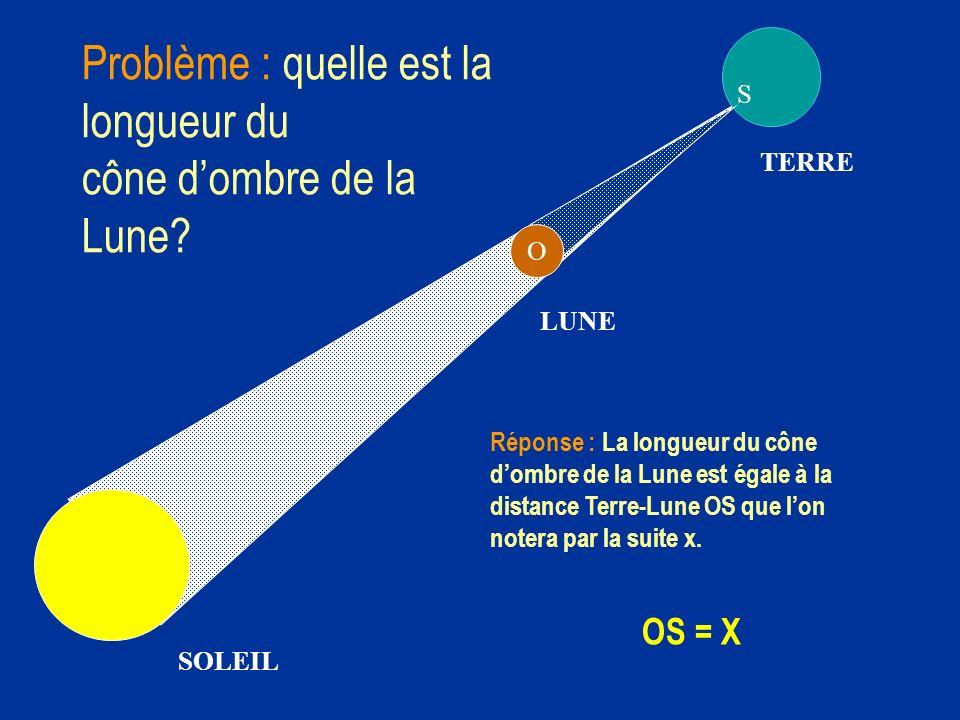Problème : quelle est la longueur du cône d'ombre de la Lune