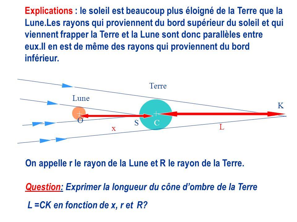 On appelle r le rayon de la Lune et R le rayon de la Terre.