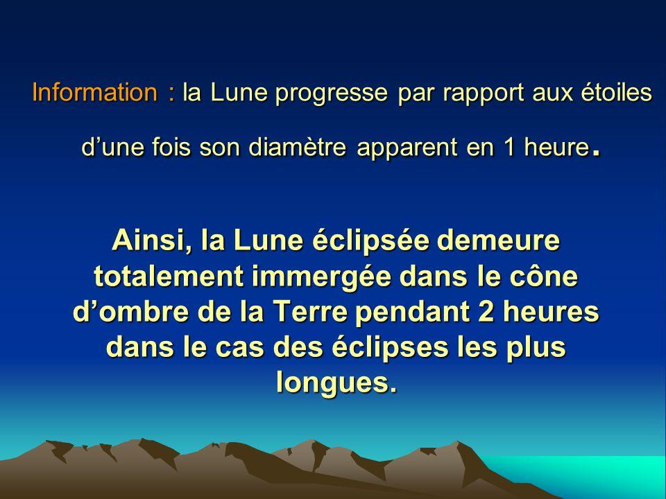 Information : la Lune progresse par rapport aux étoiles d'une fois son diamètre apparent en 1 heure.