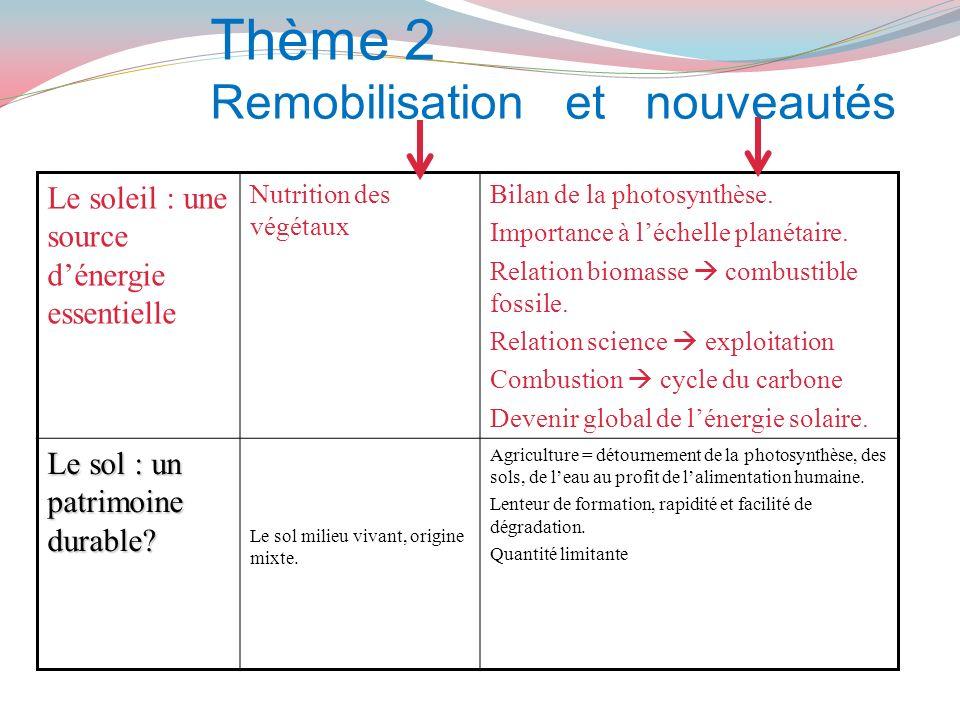 Thème 2 Remobilisation et nouveautés