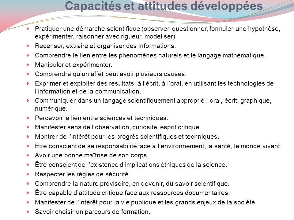 Capacités et attitudes développées