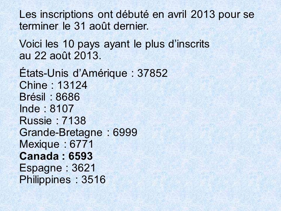 Les inscriptions ont débuté en avril 2013 pour se terminer le 31 août dernier. Voici les 10 pays ayant le plus d'inscrits au 22 août 2013.