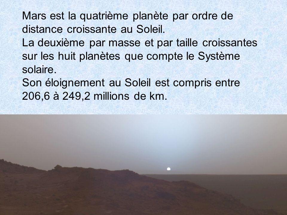 Mars est la quatrième planète par ordre de distance croissante au Soleil.