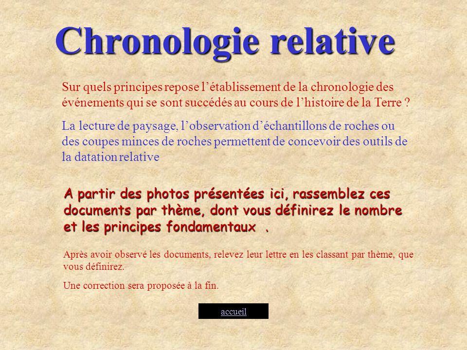 Chronologie relative