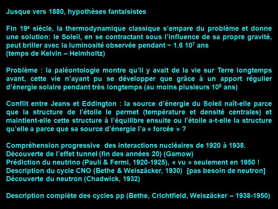 Jusque vers 1880, hypothèses fantaisistes