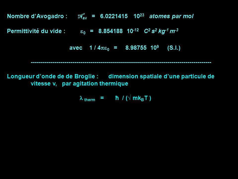 Nombre d'Avogadro : Nav = 6.0221415 1023 atomes par mol