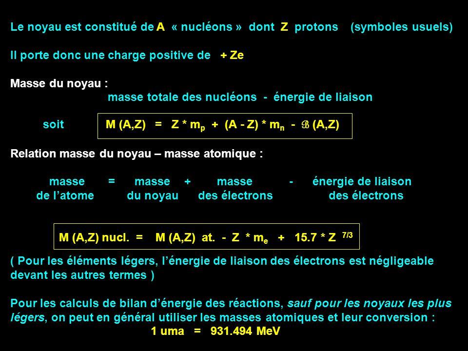 Le noyau est constitué de A « nucléons » dont Z protons (symboles usuels)