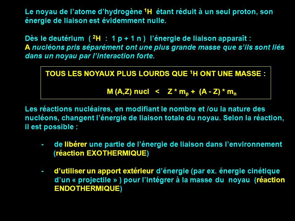 Dès le deutérium ( 2H : 1 p + 1 n ) l'énergie de liaison apparaît :
