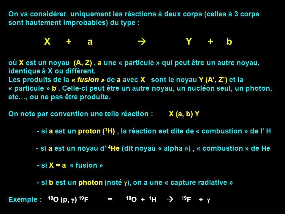 On va considérer uniquement les réactions à deux corps (celles à 3 corps sont hautement improbables) du type :
