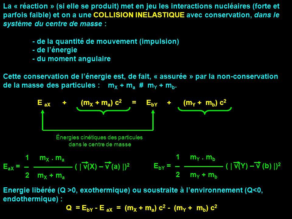 Énergies cinétiques des particules