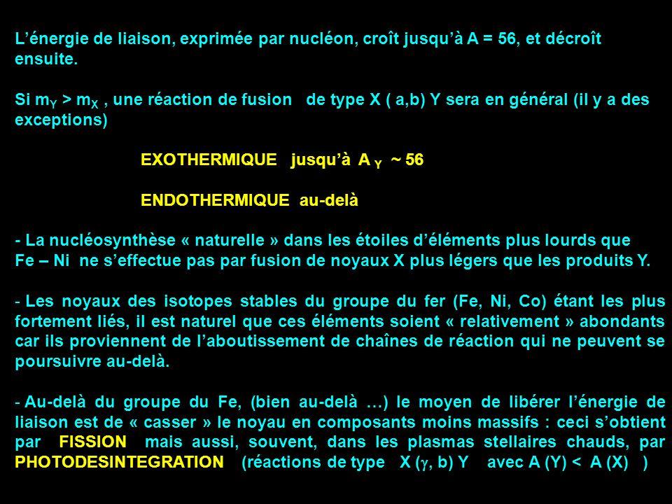 L'énergie de liaison, exprimée par nucléon, croît jusqu'à A = 56, et décroît ensuite.