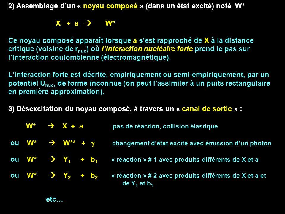 2) Assemblage d'un « noyau composé » (dans un état excité) noté W*