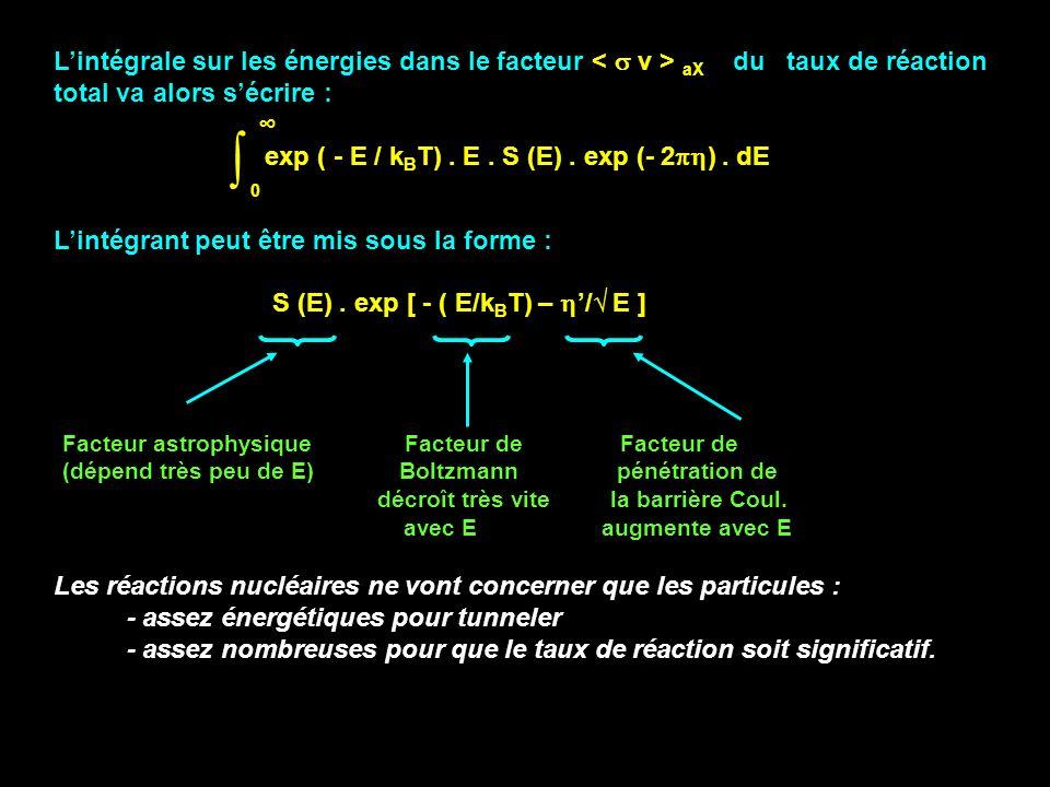 L'intégrale sur les énergies dans le facteur < s v > aX du taux de réaction total va alors s'écrire :