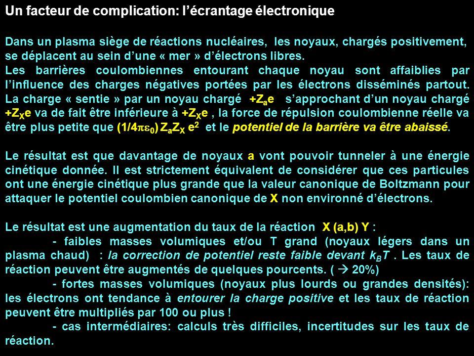 Un facteur de complication: l'écrantage électronique