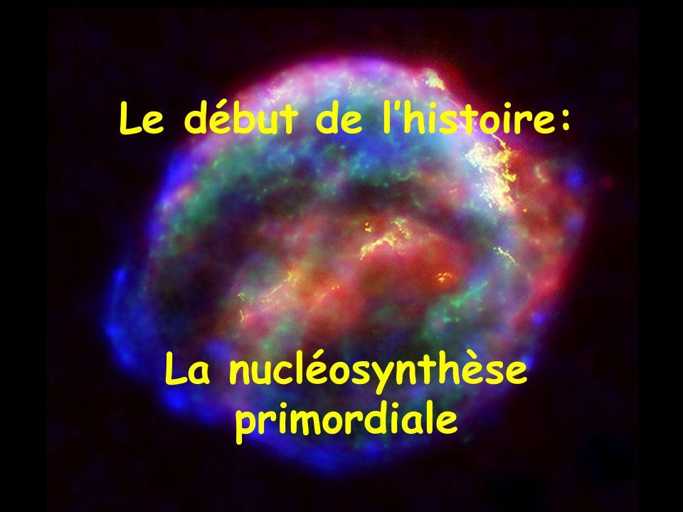 Le début de l'histoire: La nucléosynthèse primordiale