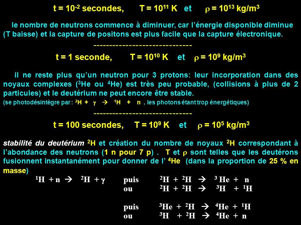 t = 10-2 secondes, T = 1011 K et r = 1013 kg/m3