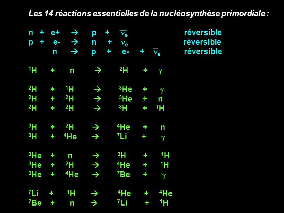 Les 14 réactions essentielles de la nucléosynthèse primordiale :