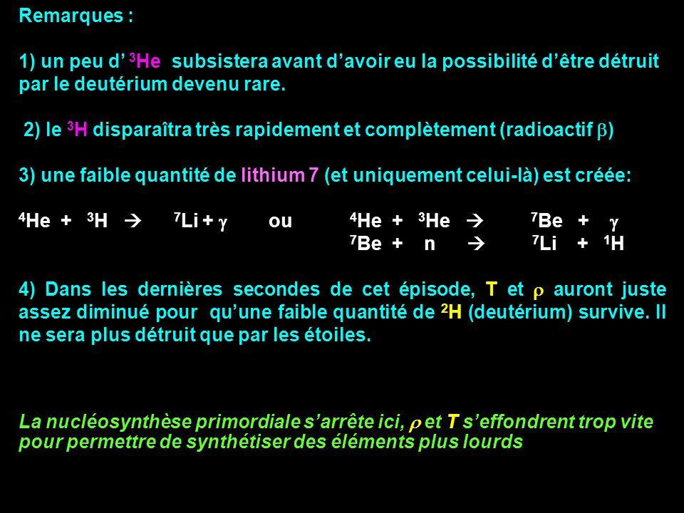 Remarques : 1) un peu d' 3He subsistera avant d'avoir eu la possibilité d'être détruit par le deutérium devenu rare.
