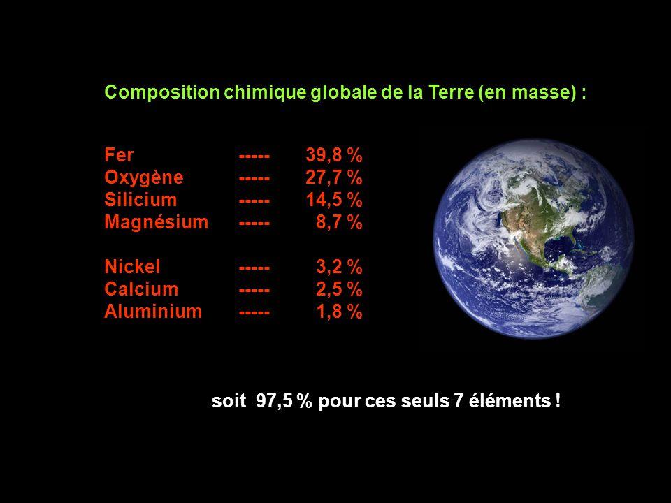 Composition chimique globale de la Terre (en masse) :