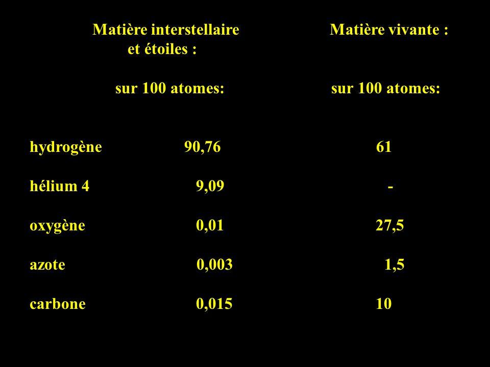 Matière interstellaire Matière vivante :