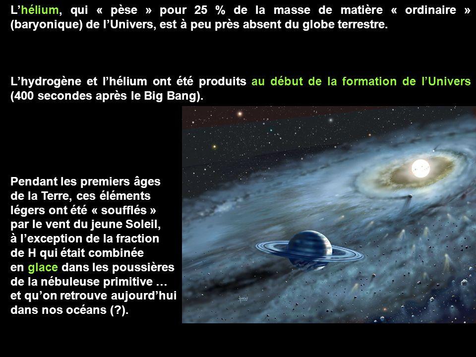 L'hélium, qui « pèse » pour 25 % de la masse de matière « ordinaire » (baryonique) de l'Univers, est à peu près absent du globe terrestre.