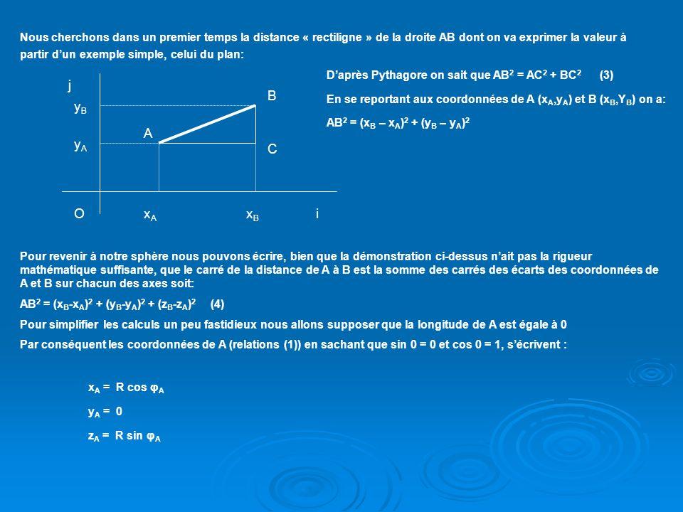 Nous cherchons dans un premier temps la distance « rectiligne » de la droite AB dont on va exprimer la valeur à partir d'un exemple simple, celui du plan: