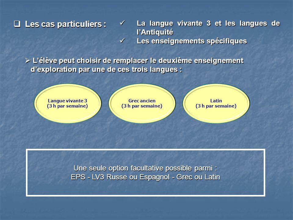 La langue vivante 3 et les langues de l'Antiquité