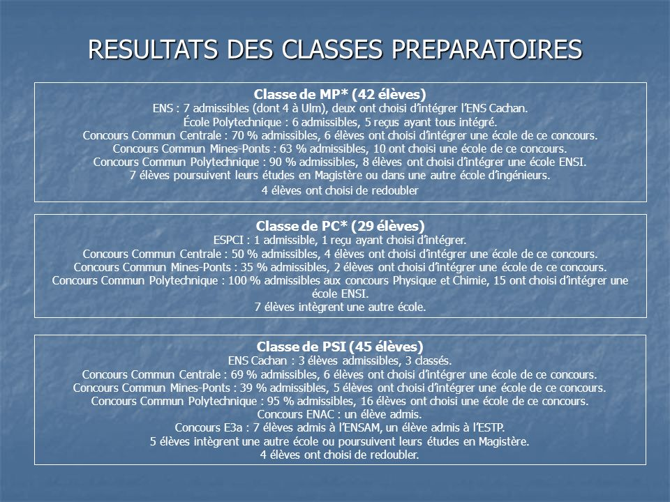 RESULTATS DES CLASSES PREPARATOIRES