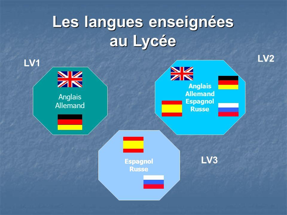 Les langues enseignées