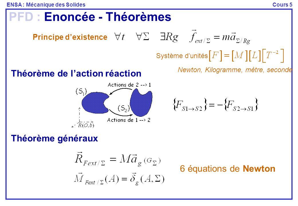 PFD : Enoncée - Théorèmes