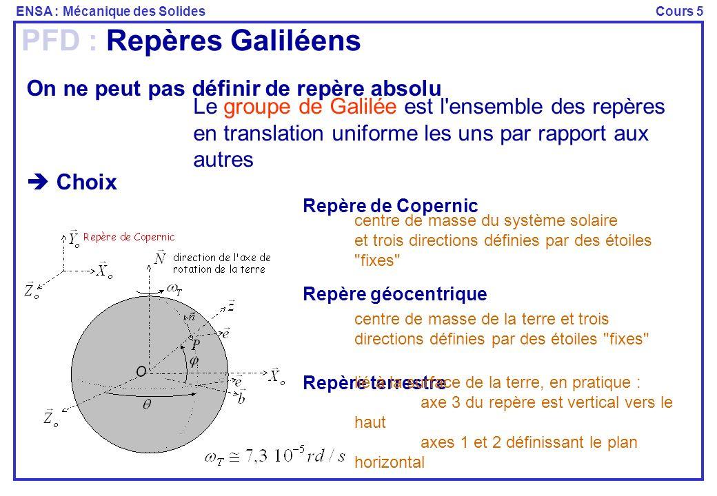 PFD : Repères Galiléens