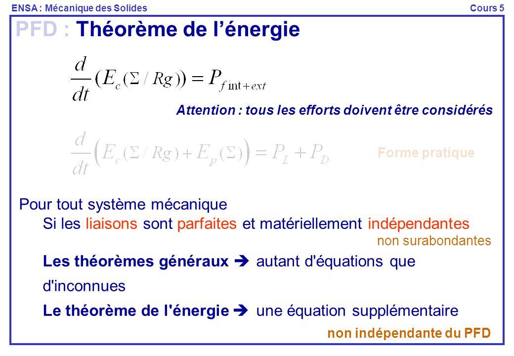 PFD : Théorème de l'énergie