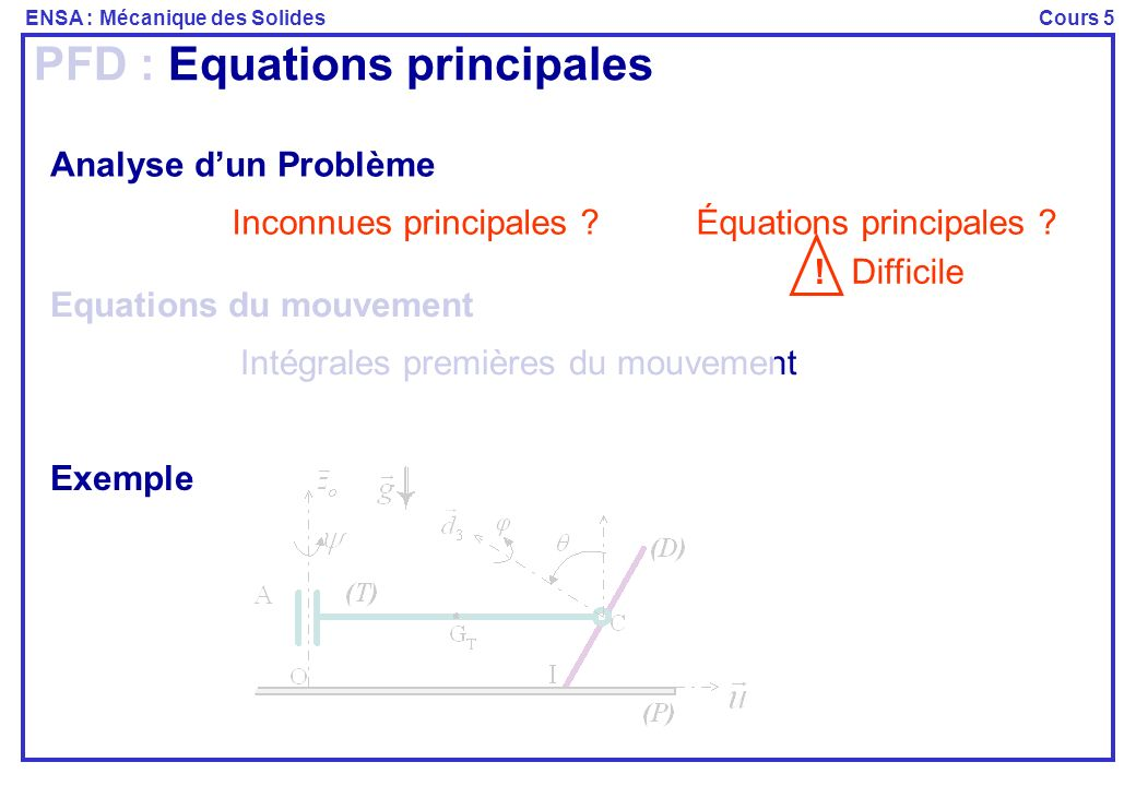 PFD : Equations principales