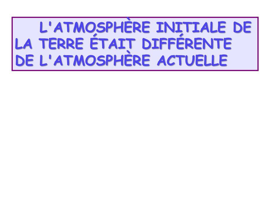 L atmosphère initiale de la Terre était différente de l atmosphère actuelle