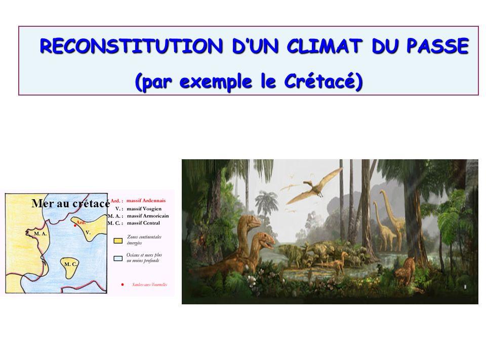 3. Reconstitution des climats très anciens et explications