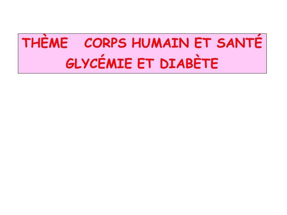 Thème Corps humain et santé