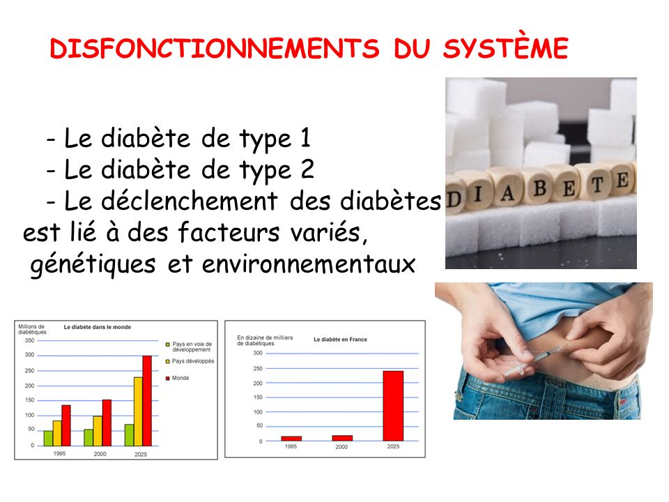 - Le déclenchement des diabètes est lié à des facteurs variés,