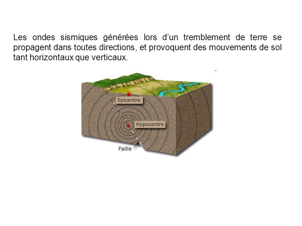 Les ondes sismiques générées lors d'un tremblement de terre se propagent dans toutes directions, et provoquent des mouvements de sol tant horizontaux que verticaux.