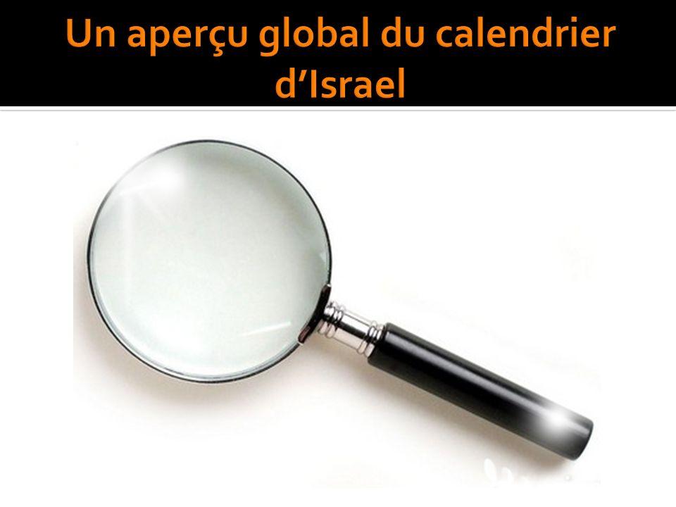 Un aperçu global du calendrier d'Israel