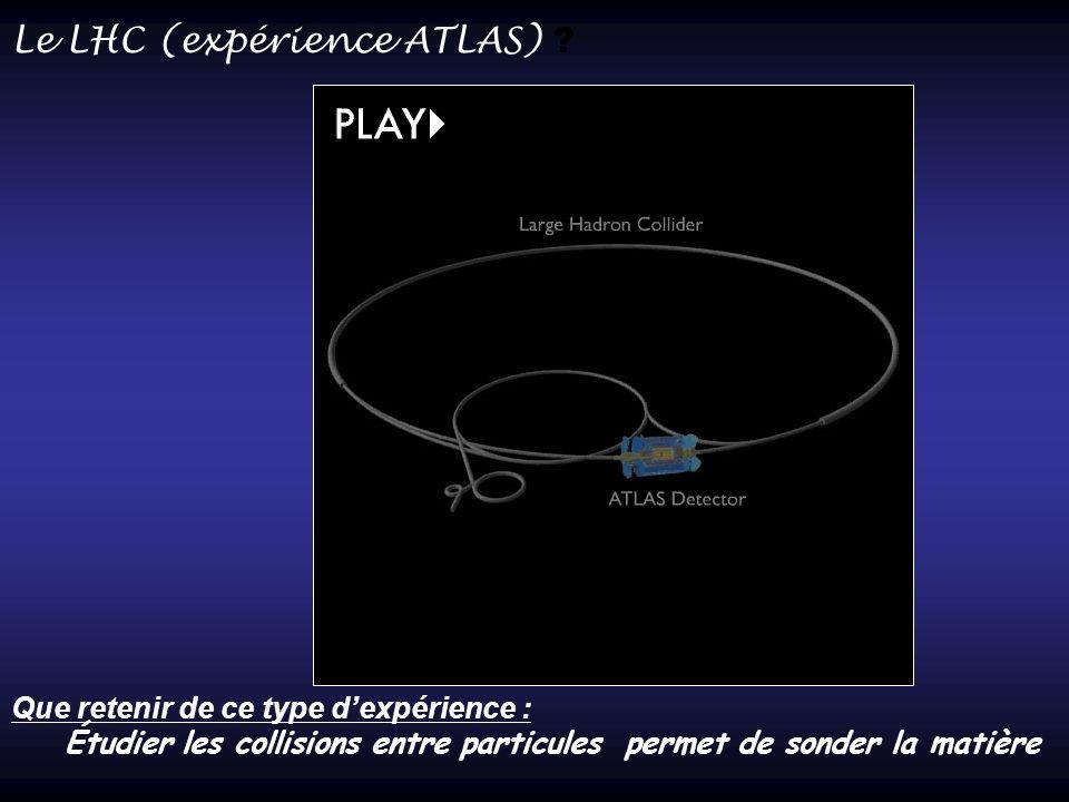 Le LHC (expérience ATLAS)