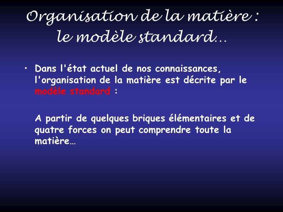 Organisation de la matière : le modèle standard…