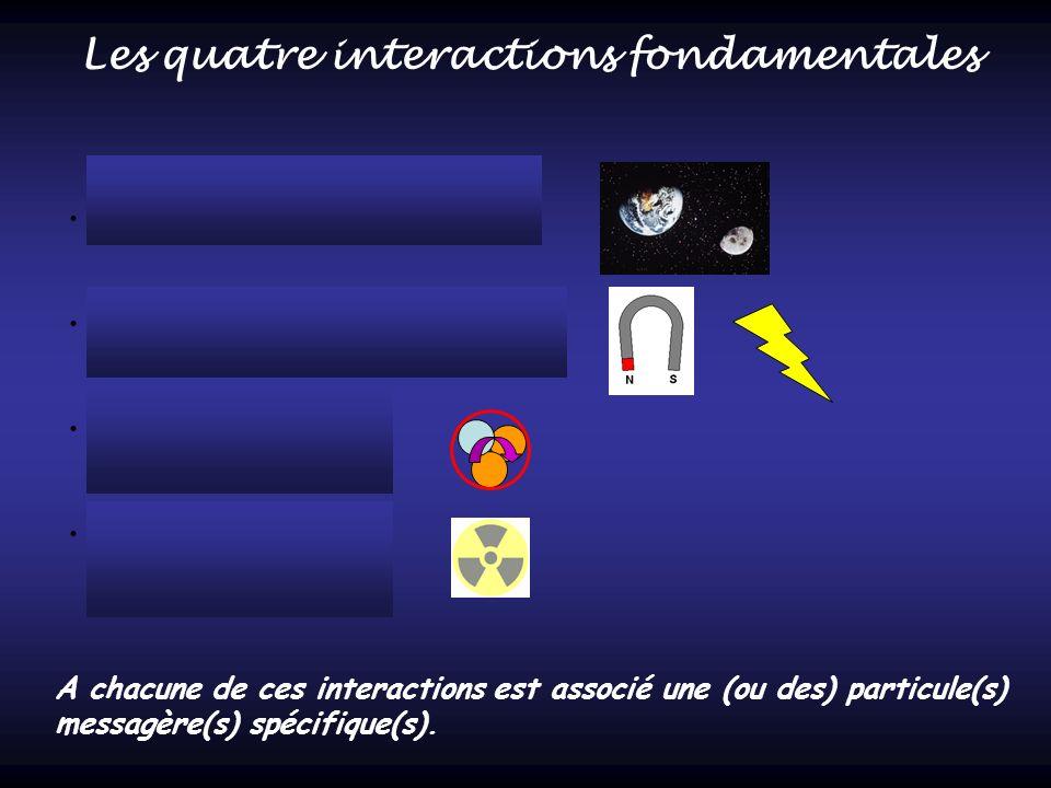 Les quatre interactions fondamentales