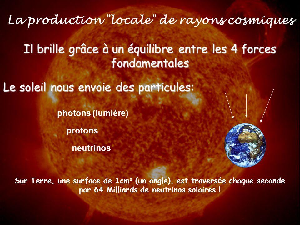 La production locale de rayons cosmiques